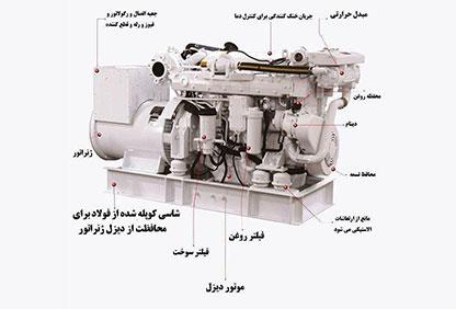 موتور ژنراتور دیزلی و اجزای آن